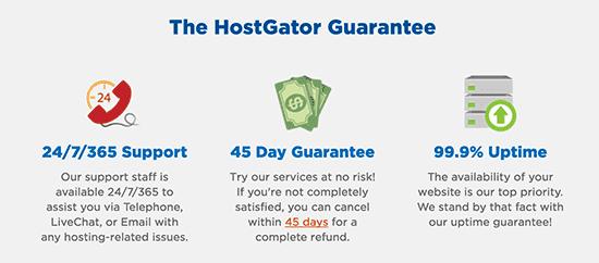 hostgator garanzia del tempo di operatività del 99,9%