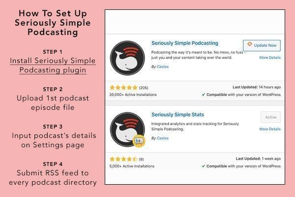 plugin per podcasting davvero semplice